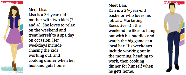 Meet Lisa. Lisa is a 34-year-old mother with two kids (2 and 4). She loves to relax on the weekend and treat herself to a spa day on occasion. Her weekdays include chasing the kids, working out, and cooking dinner when her husband gets home. Meet Dan. Dan is a 34-year-old bachelor who loves his job as a marketing executive. On the weekend he likes to hang out with his buddies and watch the big game at a local bar. His weekdays include working out in the morning, heading to work, then cooking dinner for himself when he gets home.