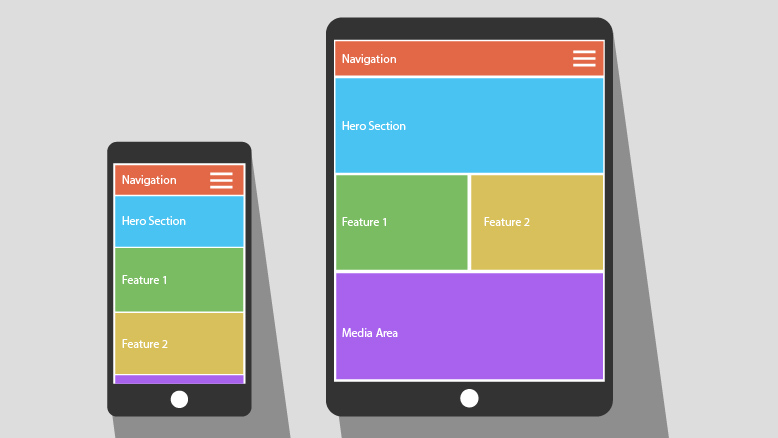 Applications provide the same experience across all mobile devices.